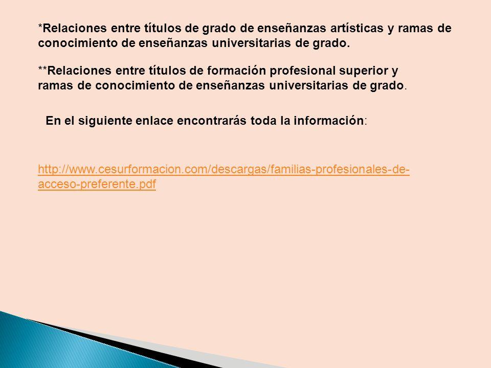 *Relaciones entre títulos de grado de enseñanzas artísticas y ramas de
