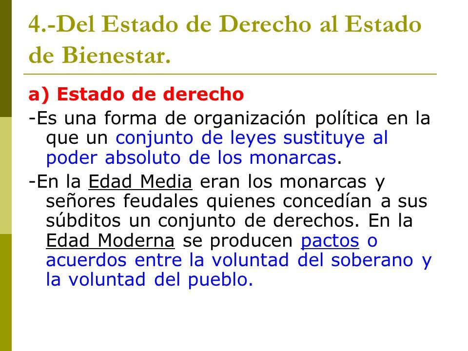 4.-Del Estado de Derecho al Estado de Bienestar.