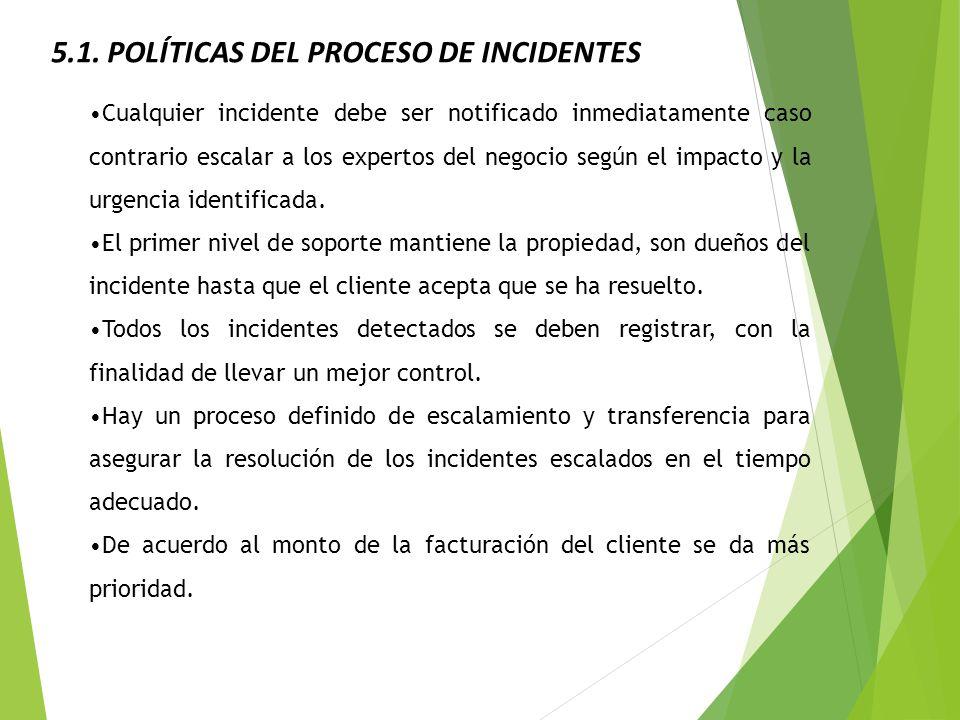 5.1. POLÍTICAS DEL PROCESO DE INCIDENTES