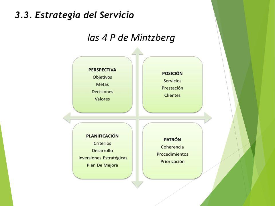 3.3. Estrategia del Servicio