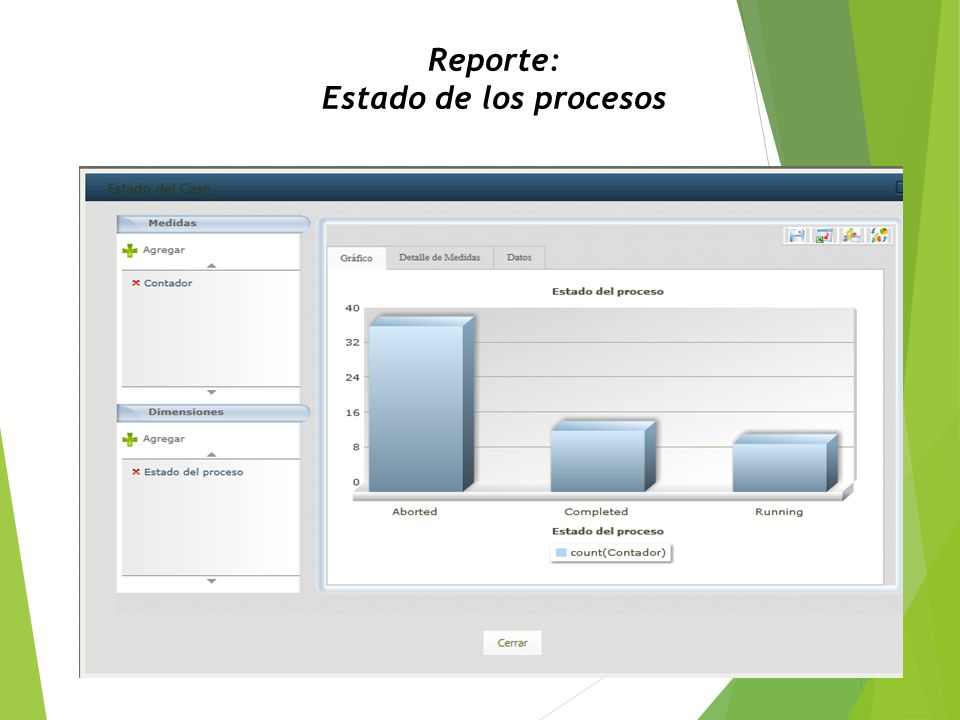 Reporte: Estado de los procesos