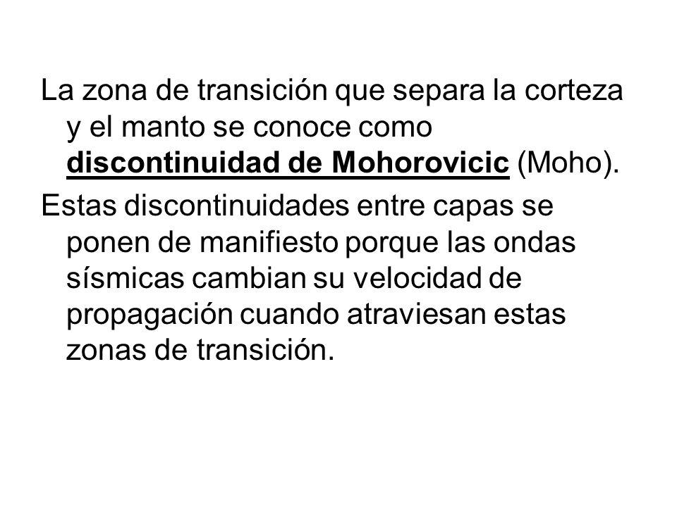 La zona de transición que separa la corteza y el manto se conoce como discontinuidad de Mohorovicic (Moho).