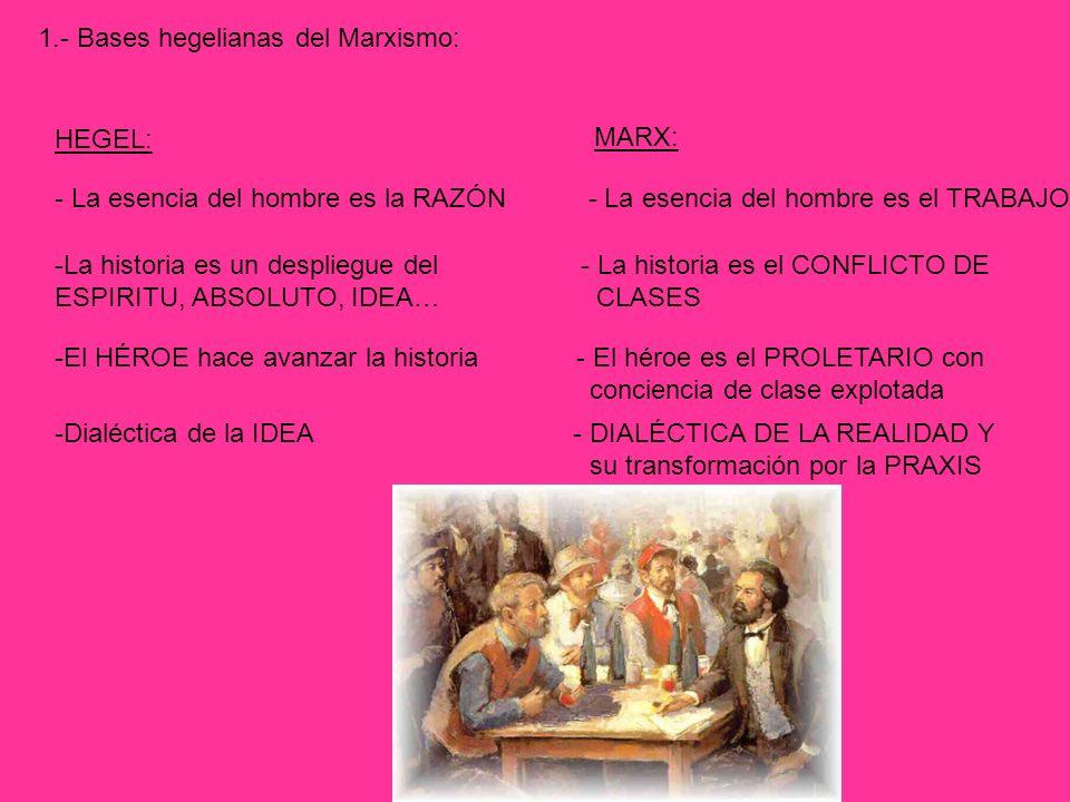 1.- Bases hegelianas del Marxismo: