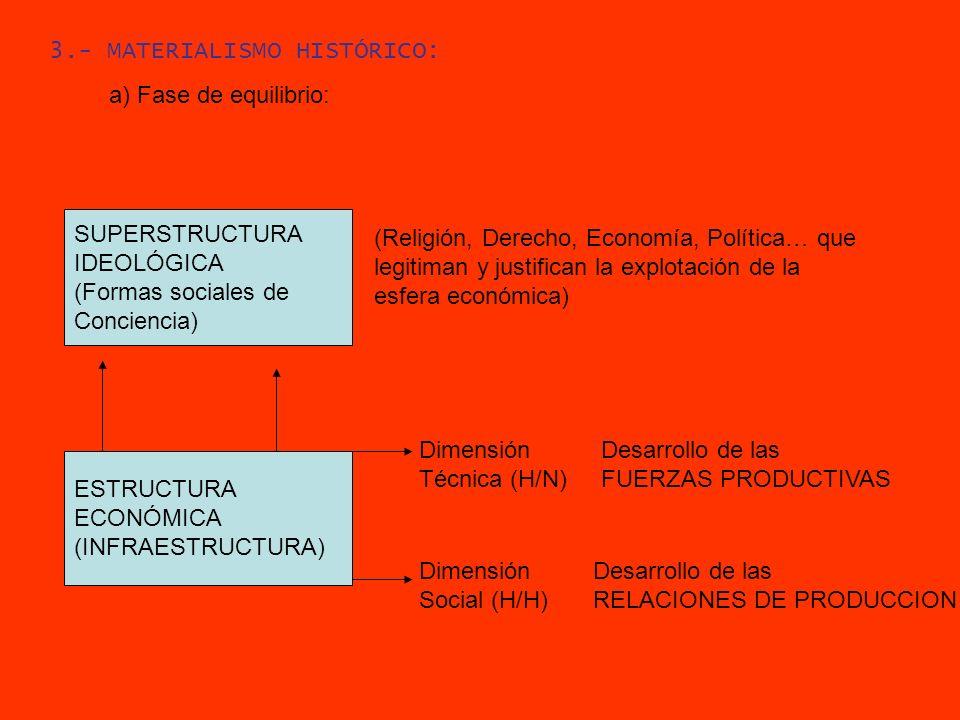3.- MATERIALISMO HISTÓRICO: