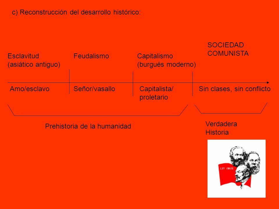 c) Reconstrucción del desarrollo histórico: