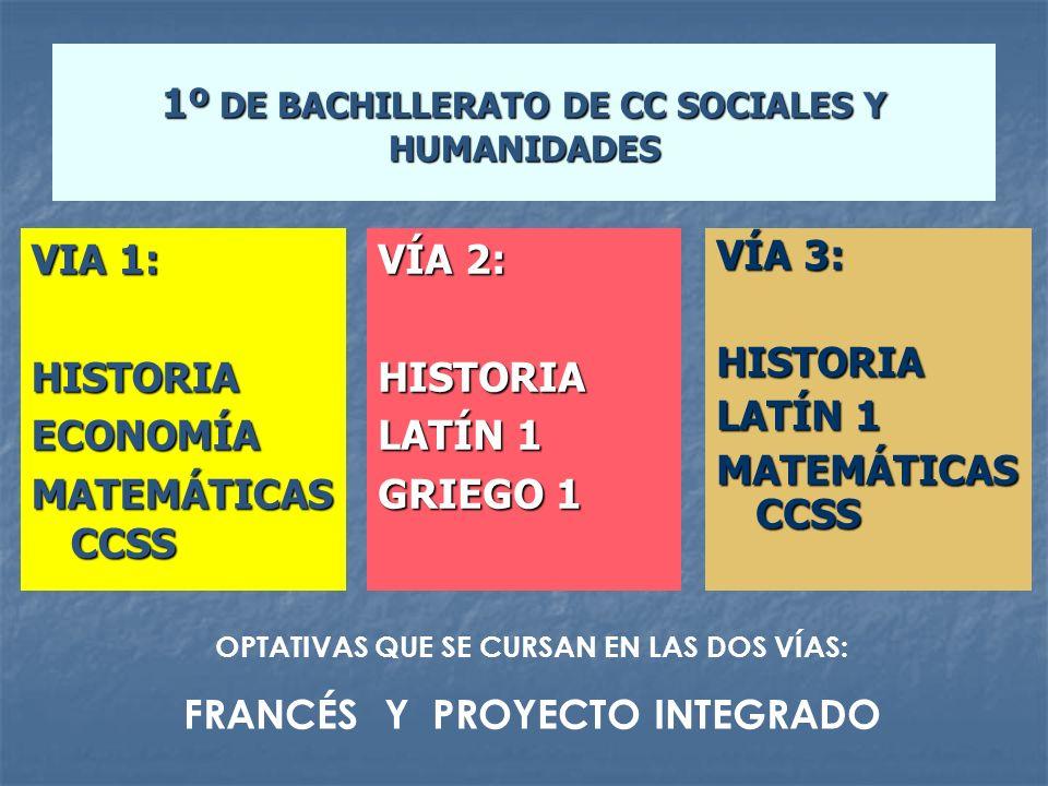1º DE BACHILLERATO DE CC SOCIALES Y HUMANIDADES