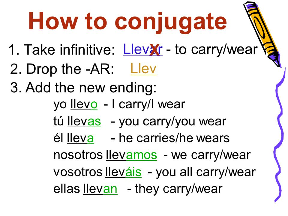 How to conjugate X Llevar - to carry/wear 1. Take infinitive: Llev