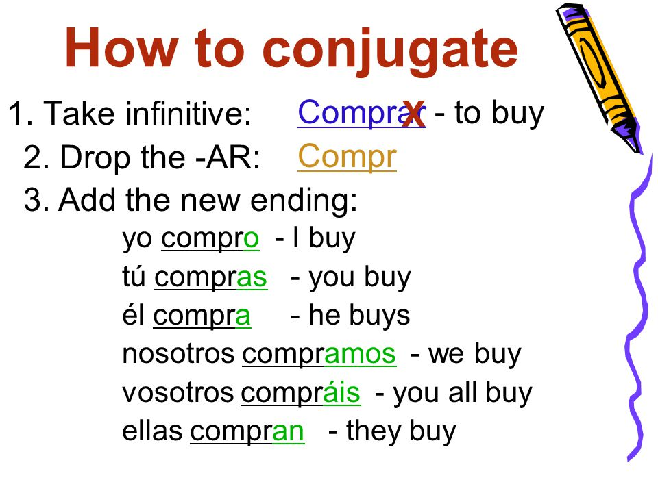 How to conjugate X Comprar - to buy 1. Take infinitive: Compr
