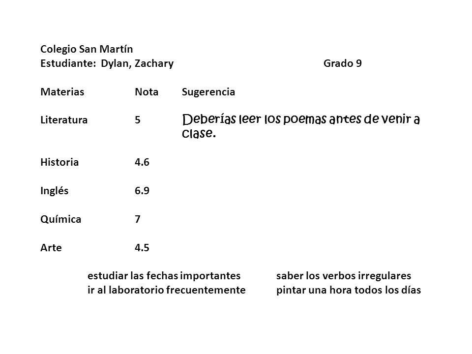 Colegio San Martín Estudiante: Dylan, Zachary Grado 9. Materias Nota Sugerencia.