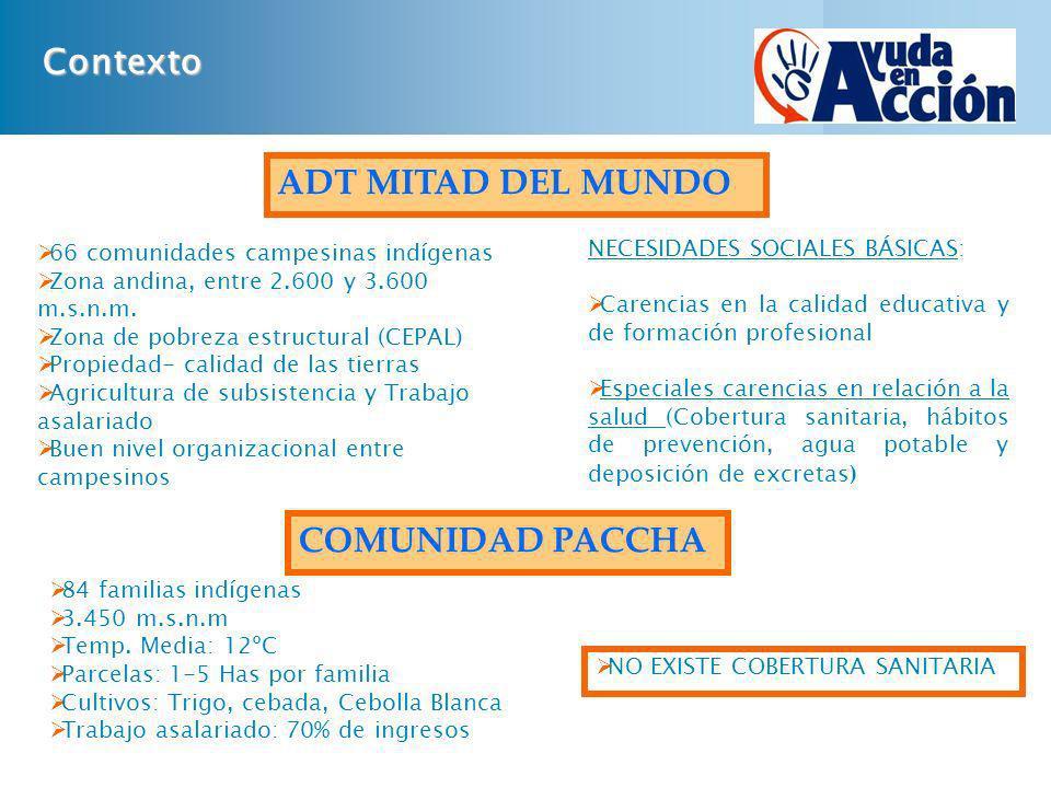 Contexto ADT MITAD DEL MUNDO COMUNIDAD PACCHA