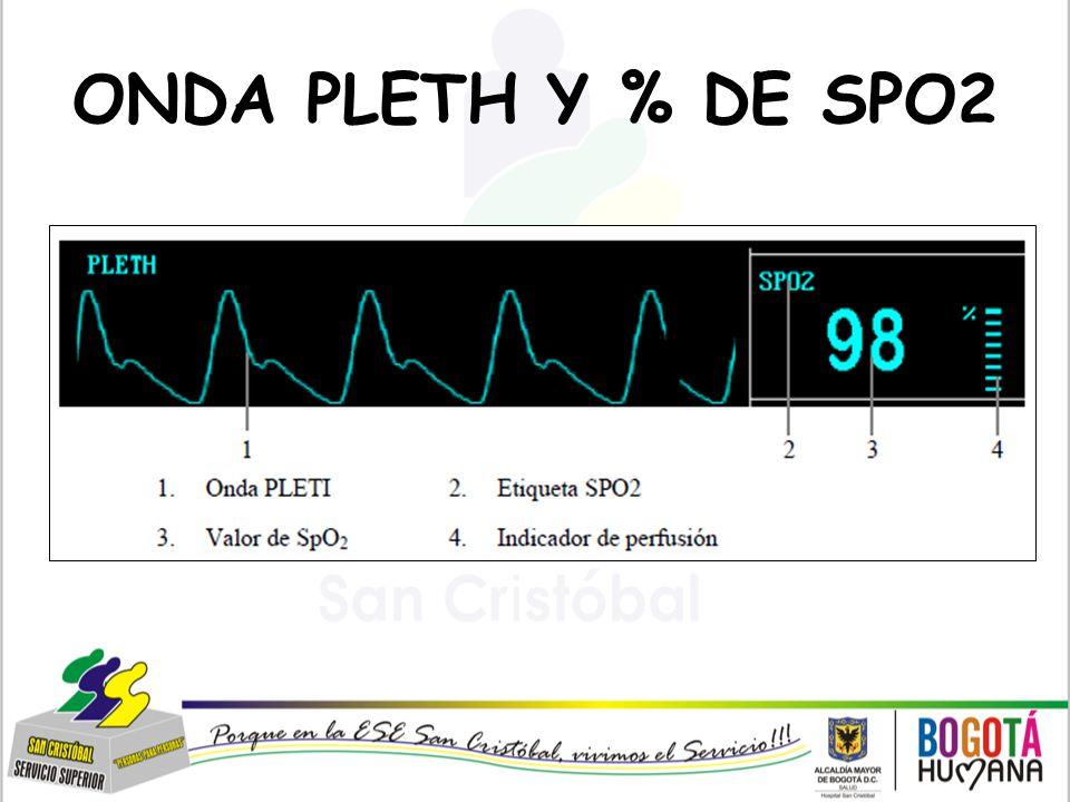 ONDA PLETH Y % DE SPO2