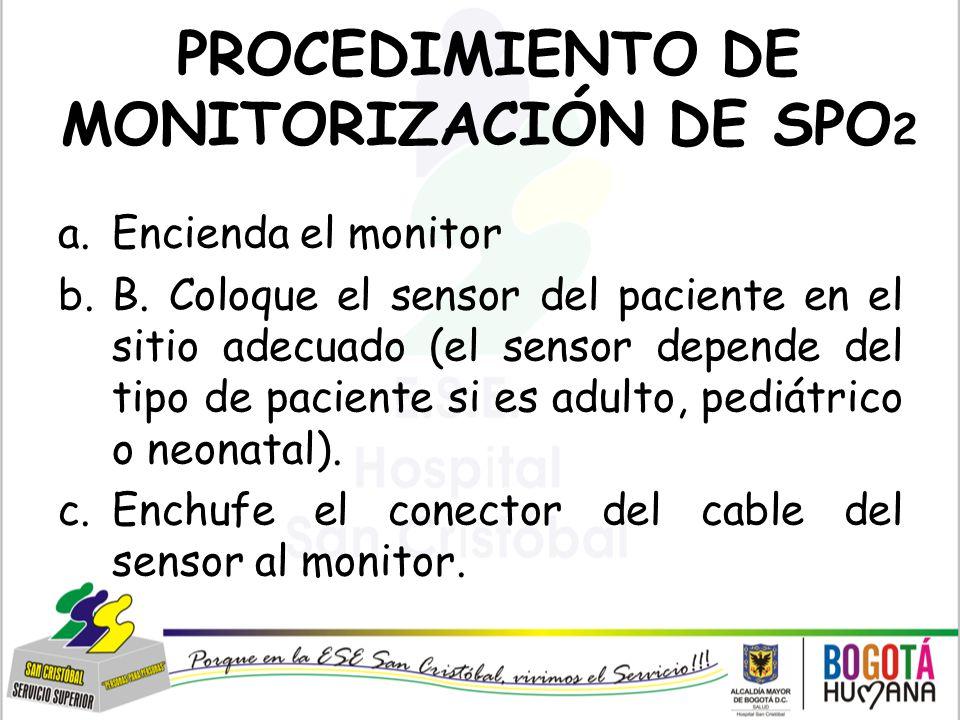 PROCEDIMIENTO DE MONITORIZACIÓN DE SPO2