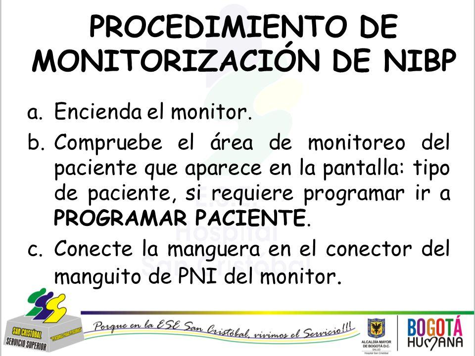 PROCEDIMIENTO DE MONITORIZACIÓN DE NIBP
