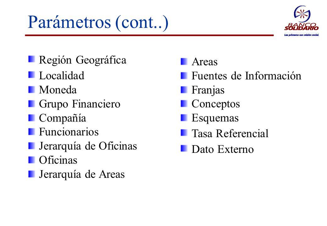Sistema de informaci n gerencial junio 09 ppt descargar for Oficinas de banco financiero
