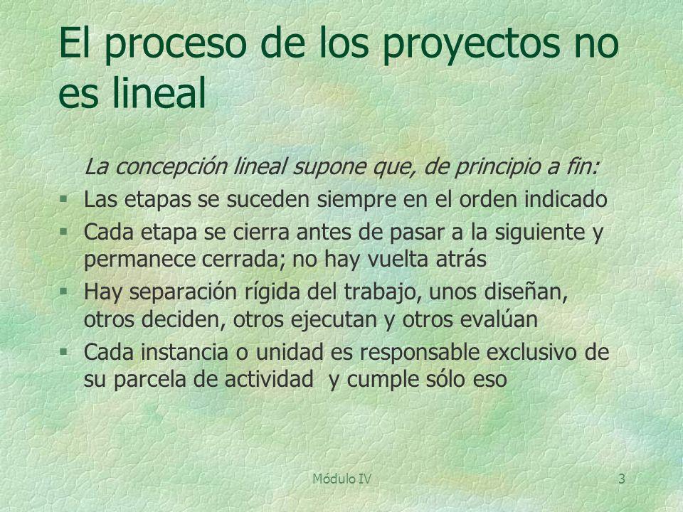 El proceso de los proyectos no es lineal