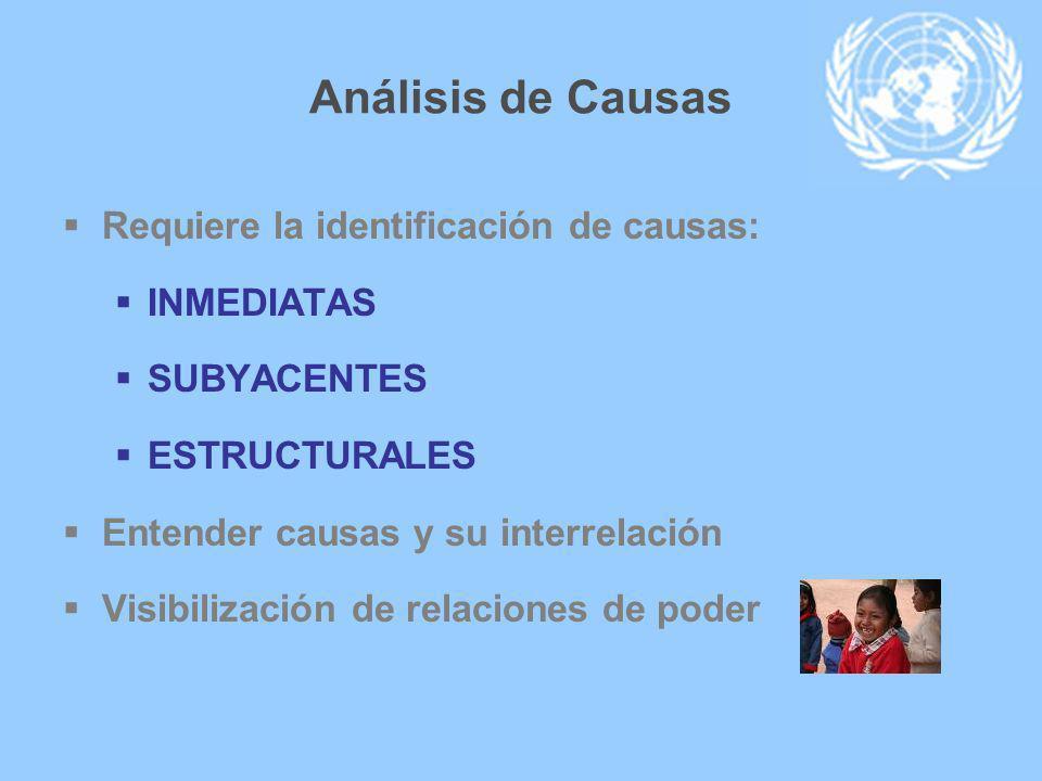 Análisis de Causas Requiere la identificación de causas: INMEDIATAS