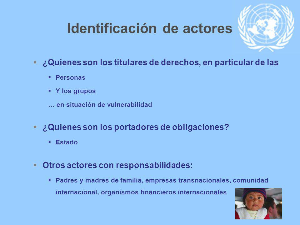 Identificación de actores