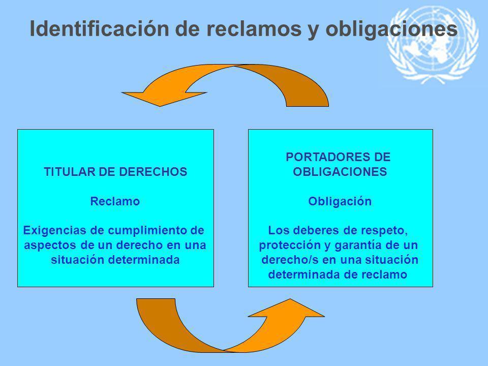 Identificación de reclamos y obligaciones