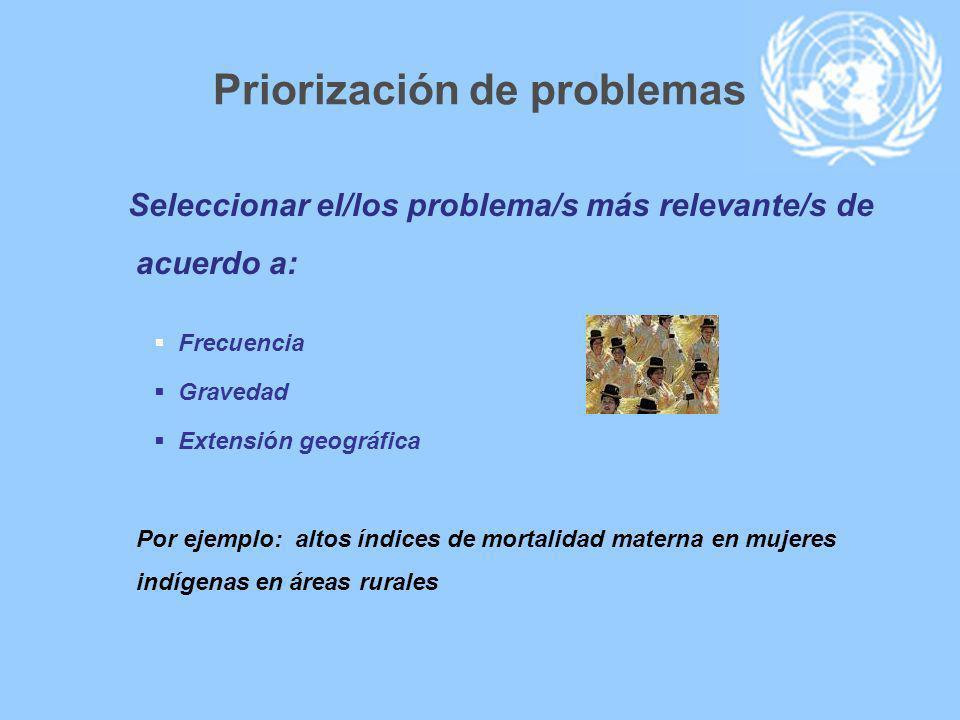Priorización de problemas
