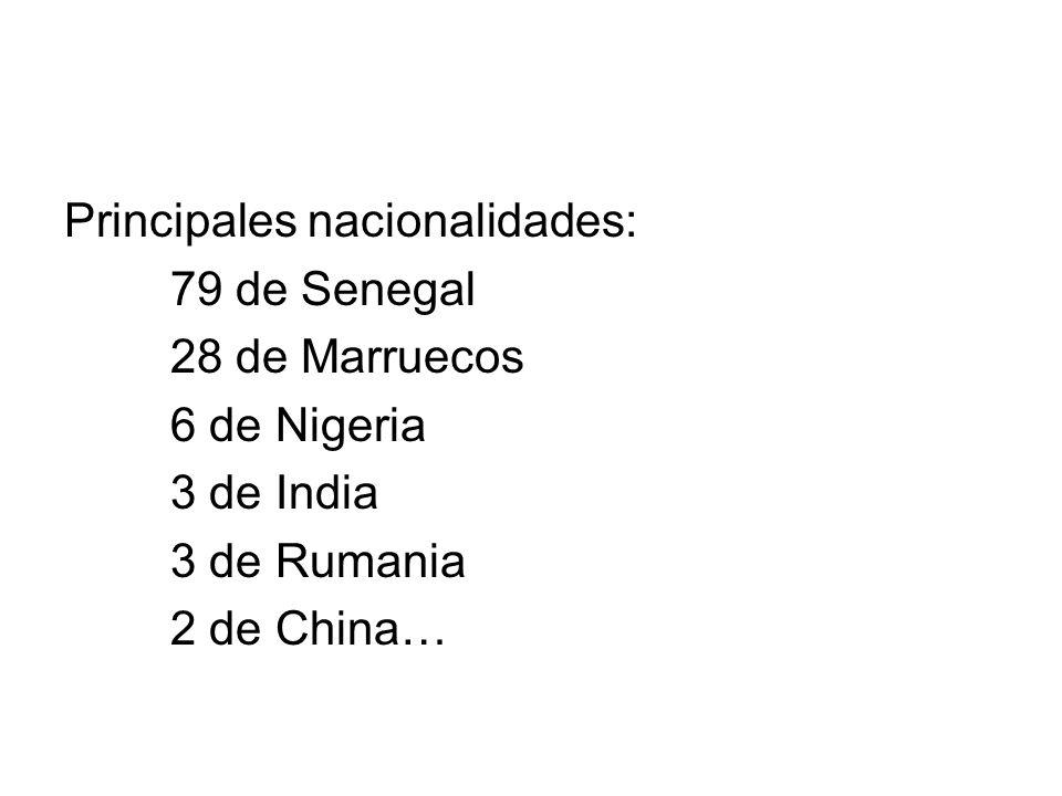 Principales nacionalidades: