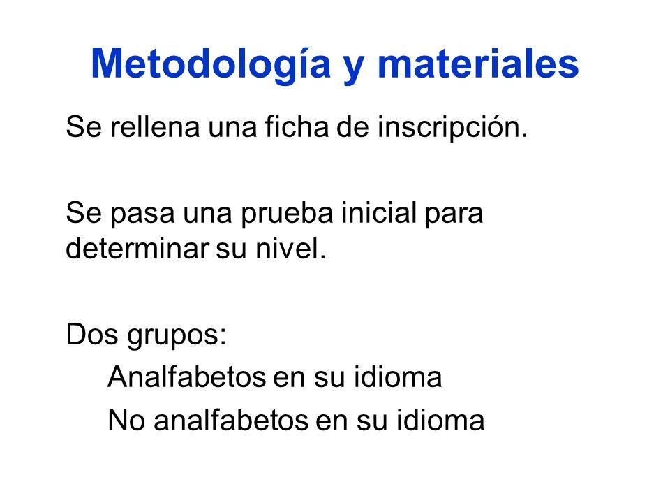 Metodología y materiales