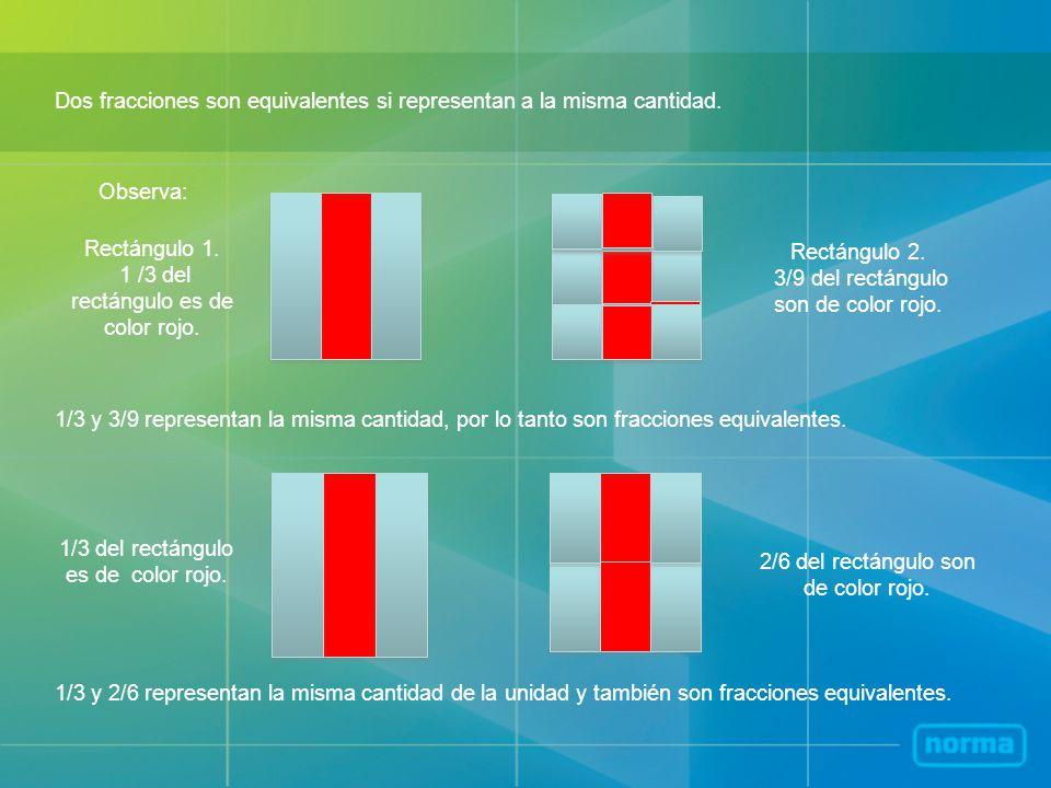 Dos fracciones son equivalentes si representan a la misma cantidad.