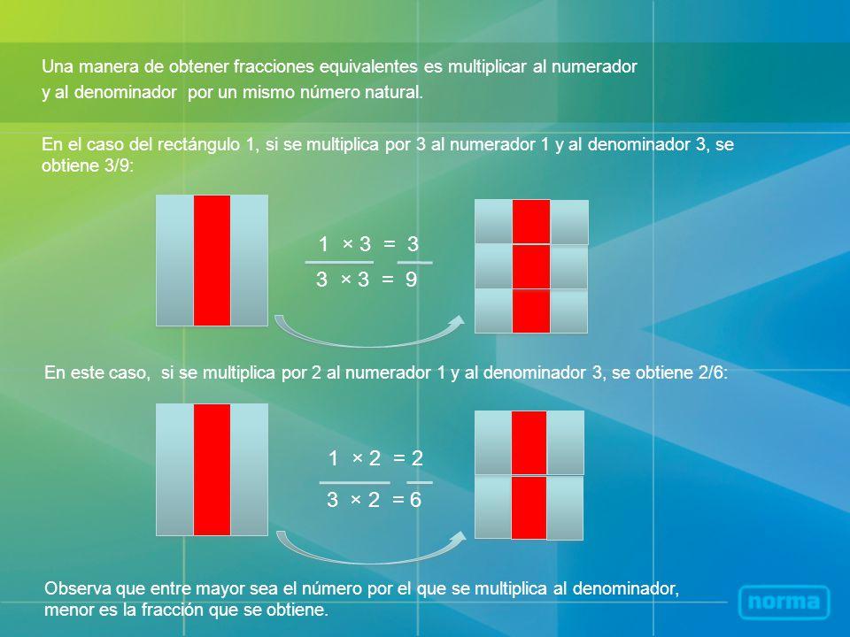 Una manera de obtener fracciones equivalentes es multiplicar al numerador