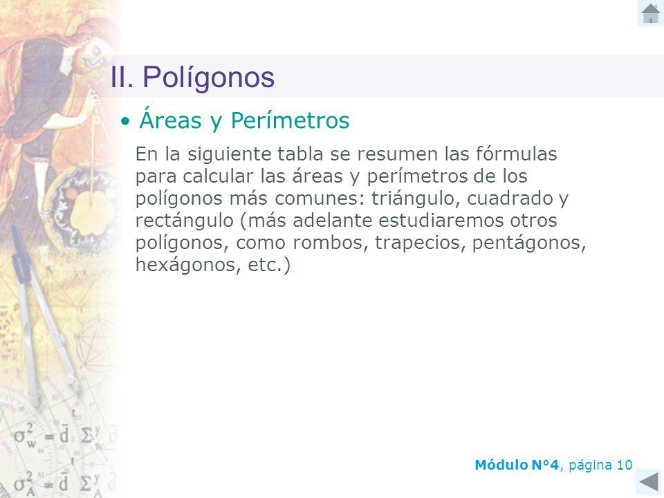 II. Polígonos Áreas y Perímetros