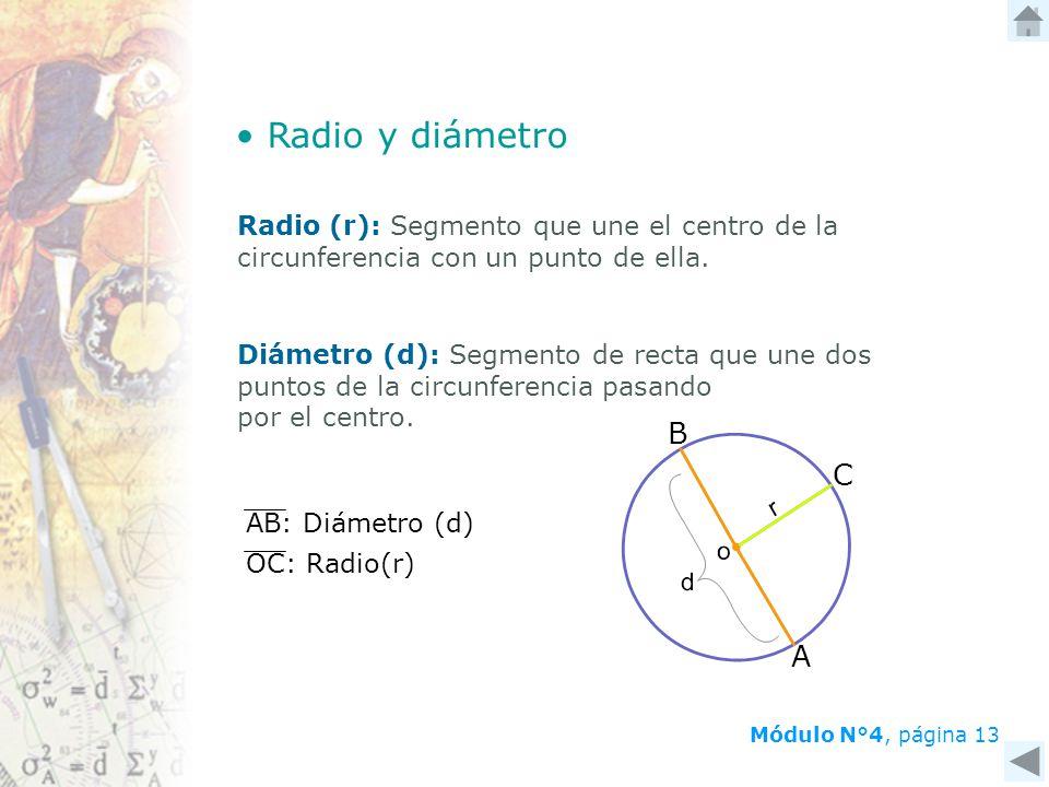 Radio y diámetro Radio (r): Segmento que une el centro de la circunferencia con un punto de ella.
