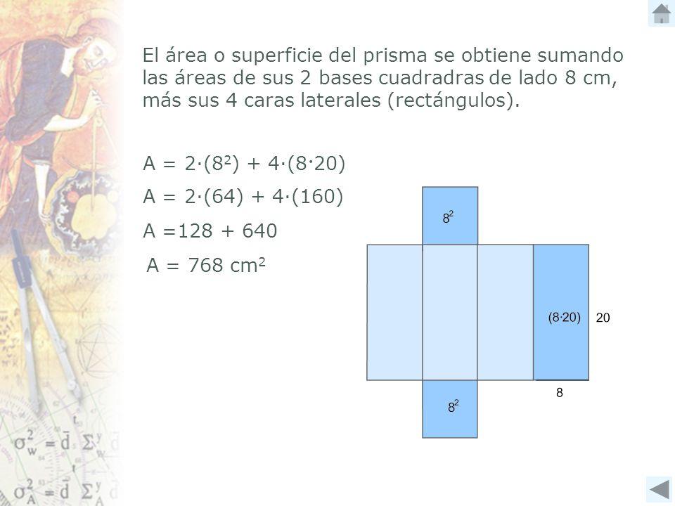 El área o superficie del prisma se obtiene sumando las áreas de sus 2 bases cuadradras de lado 8 cm, más sus 4 caras laterales (rectángulos).