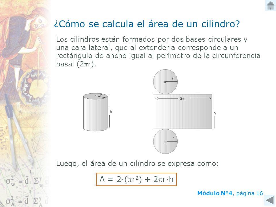 ¿Cómo se calcula el área de un cilindro