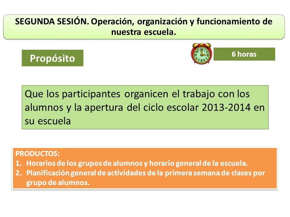 SEGUNDA SESIÓN. Operación, organización y funcionamiento de nuestra escuela.