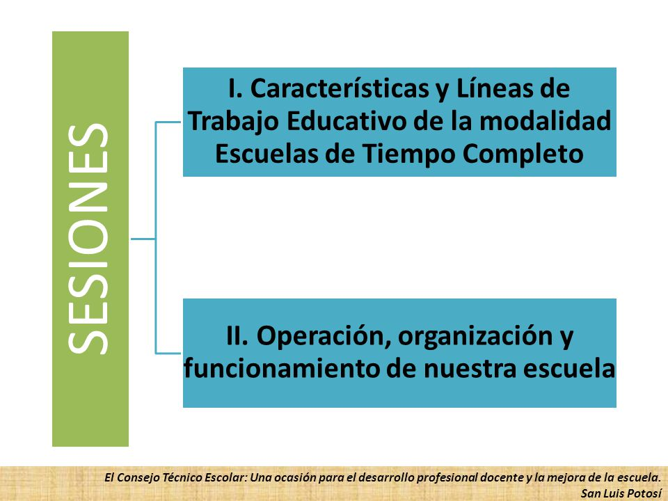 II. Operación, organización y funcionamiento de nuestra escuela