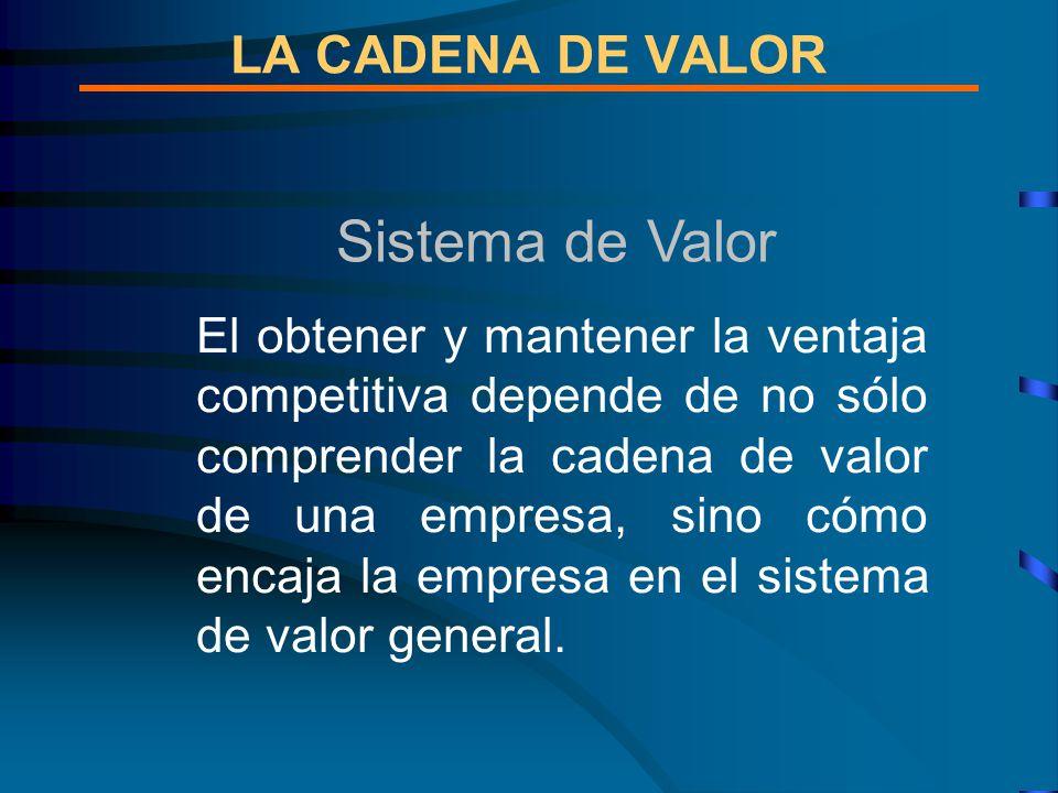 Sistema de Valor LA CADENA DE VALOR