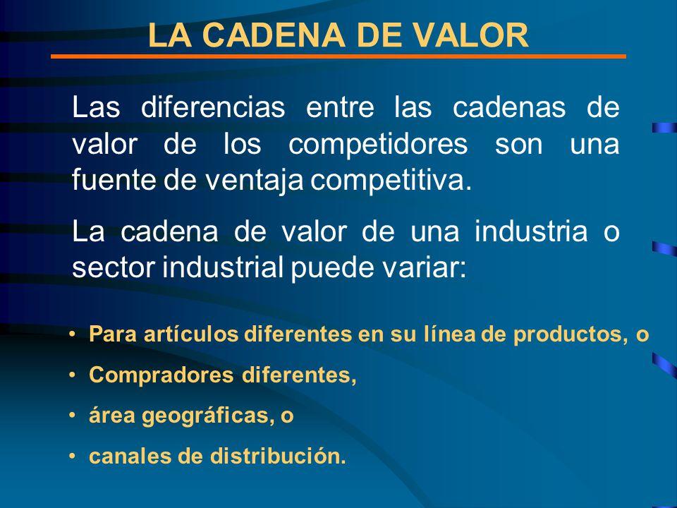 LA CADENA DE VALOR Las diferencias entre las cadenas de valor de los competidores son una fuente de ventaja competitiva.