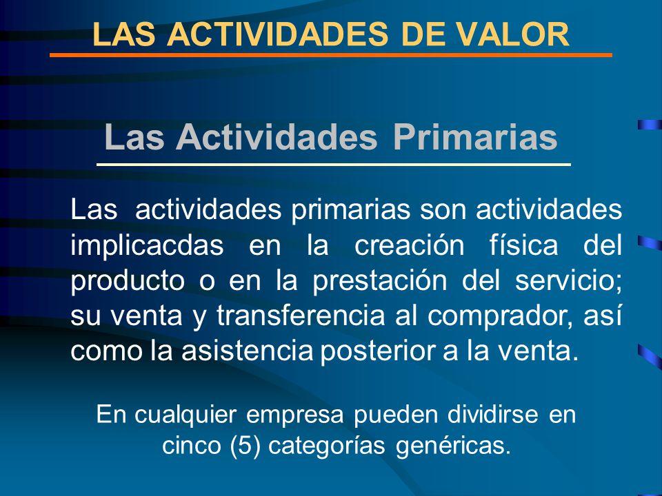 LAS ACTIVIDADES DE VALOR
