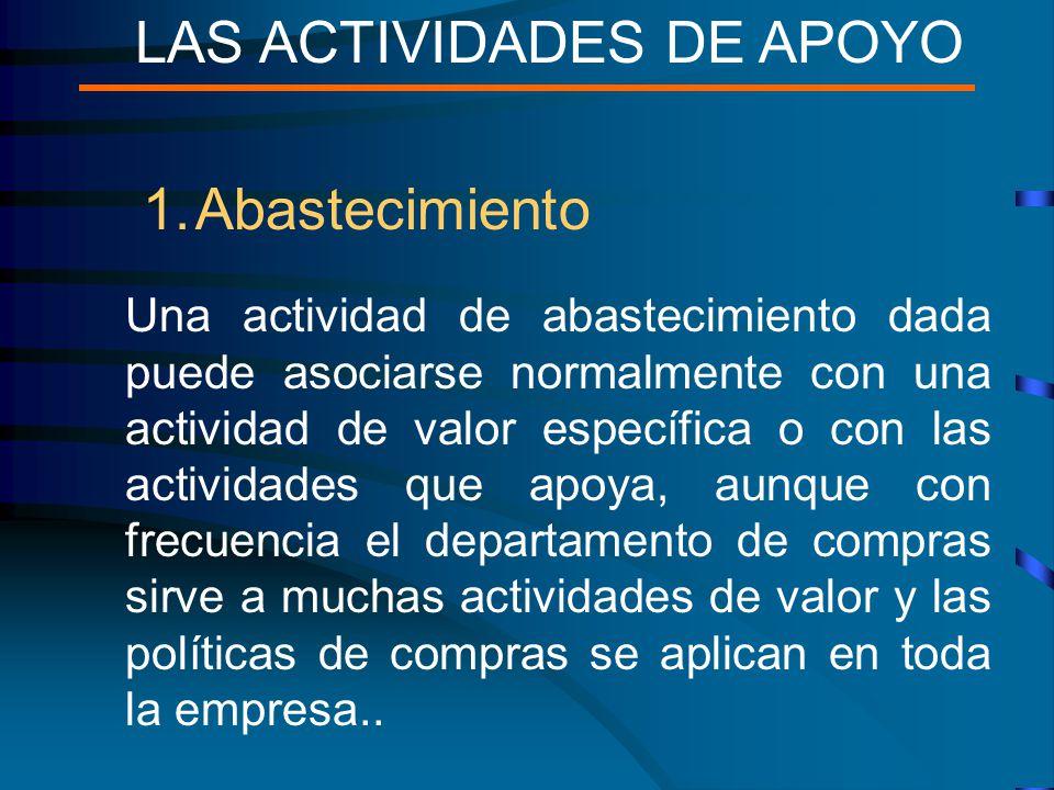LAS ACTIVIDADES DE APOYO