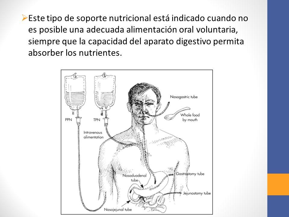 Este tipo de soporte nutricional está indicado cuando no es posible una adecuada alimentación oral voluntaria, siempre que la capacidad del aparato digestivo permita absorber los nutrientes.