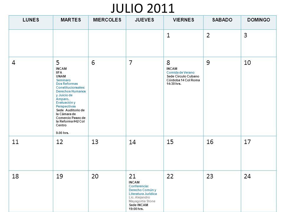 JULIO 2011LUNES. MARTES. MIERCOLES. JUEVES. VIERNES. SABADO. DOMINGO. 1. 2. 3. 4. 5. INCAM IIFA. UNAM.