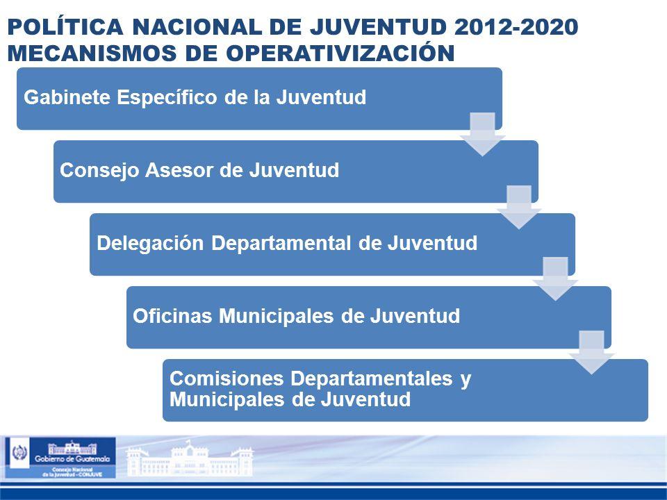 POLÍTICA NACIONAL DE JUVENTUD 2012-2020 MECANISMOS DE OPERATIVIZACIÓN