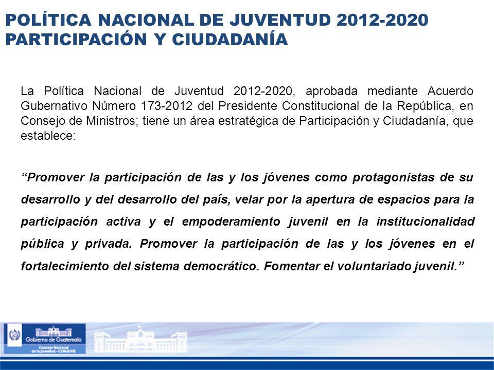 POLÍTICA NACIONAL DE JUVENTUD 2012-2020 PARTICIPACIÓN Y CIUDADANÍA