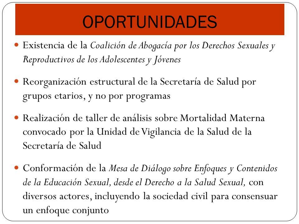 OPORTUNIDADES Existencia de la Coalición de Abogacía por los Derechos Sexuales y Reproductivos de los Adolescentes y Jóvenes.