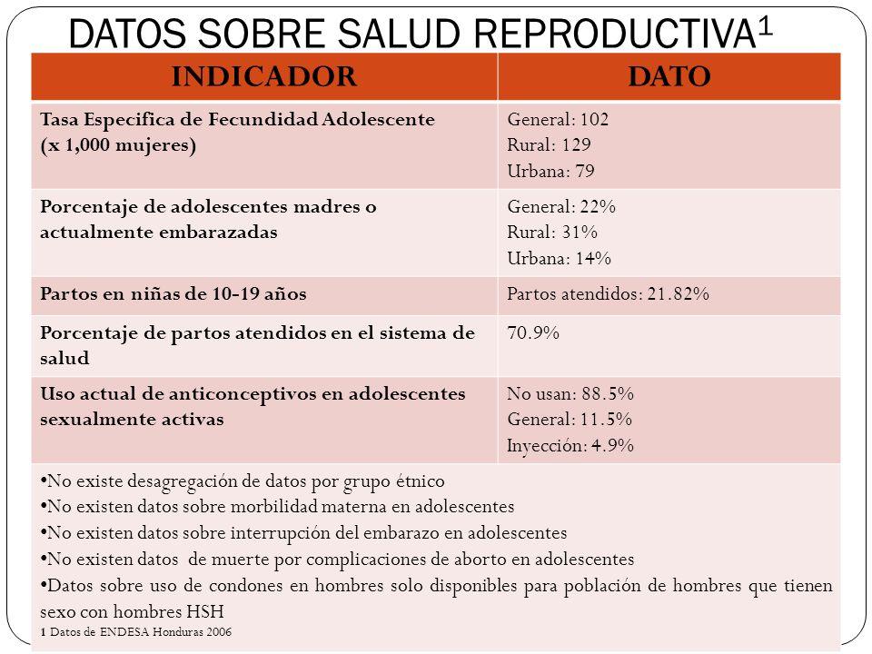 DATOS SOBRE SALUD REPRODUCTIVA1