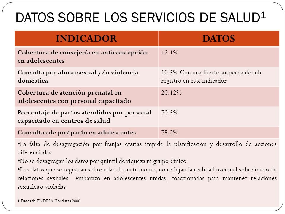 DATOS SOBRE LOS SERVICIOS DE SALUD1