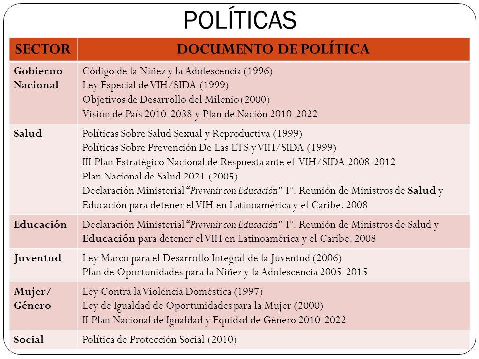 POLÍTICAS SECTOR DOCUMENTO DE POLÍTICA Gobierno Nacional