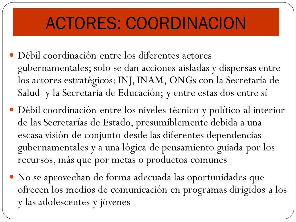 ACTORES: COORDINACION
