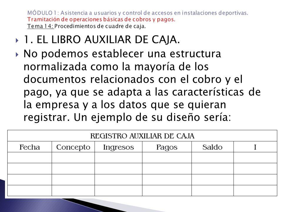 1. EL LIBRO AUXILIAR DE CAJA.
