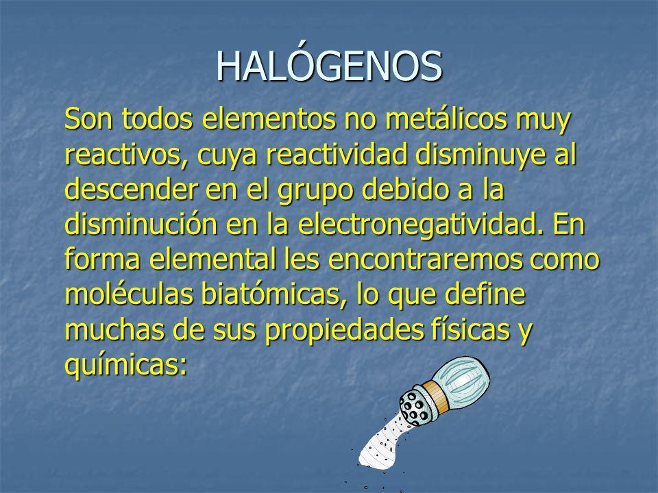 Halogenuros la combinacin binaria de elementos pertenecientes a 4 halgenos son todos elementos urtaz Choice Image