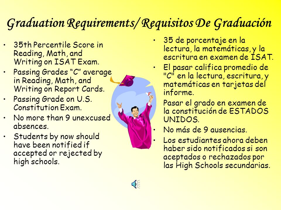 Graduation Requirements/ Requisitos De Graduación