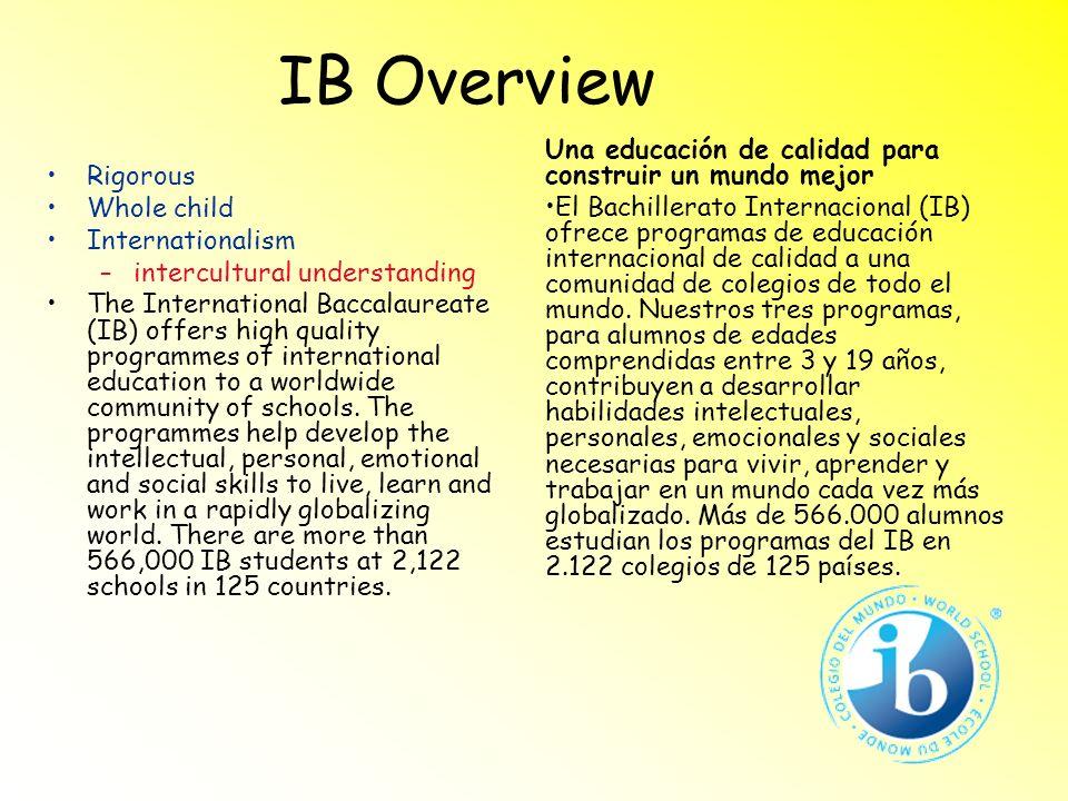 IB Overview Una educación de calidad para construir un mundo mejor